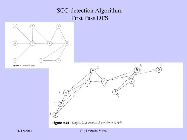 SCC-detection Algorithm: