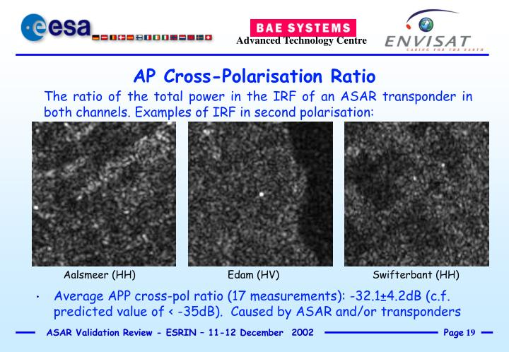 AP Cross-Polarisation Ratio