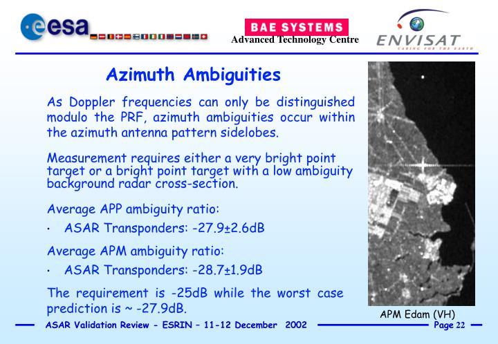 ASAR Transponders: -27.9±2.6dB