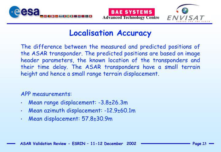 Mean range displacement: -3.8±26.3m