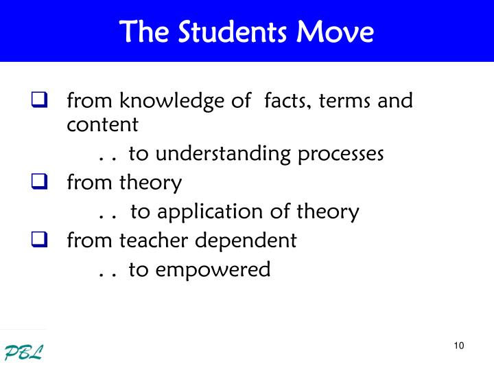 The Students Move