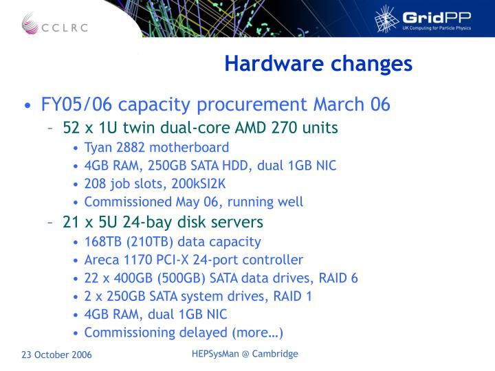 Hardware changes