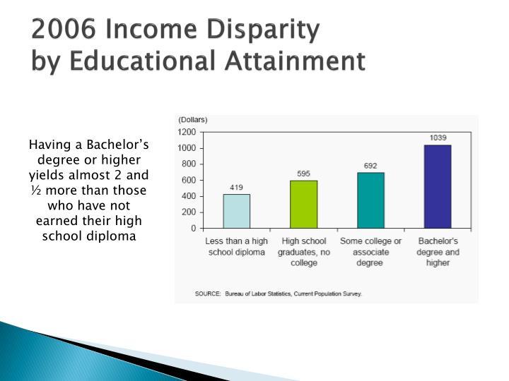 2006 Income Disparity