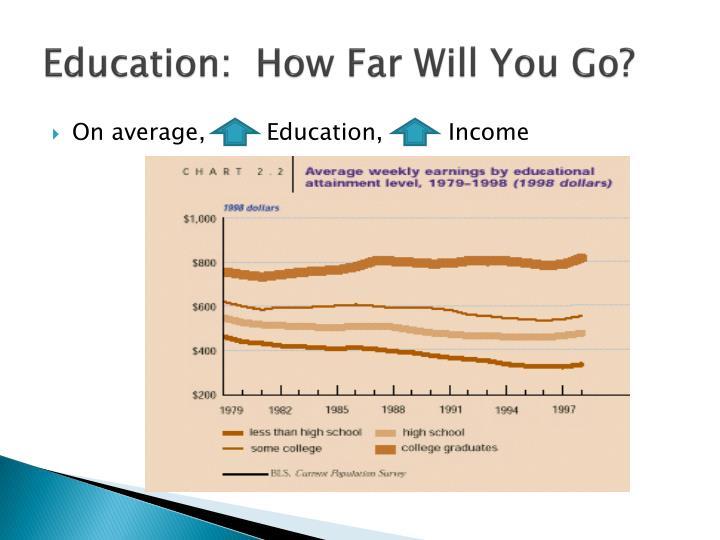 Education:  How Far Will You Go?