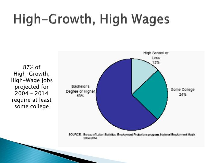 High-Growth, High Wages