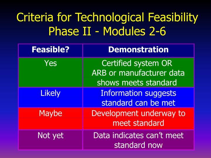 Criteria for Technological Feasibility