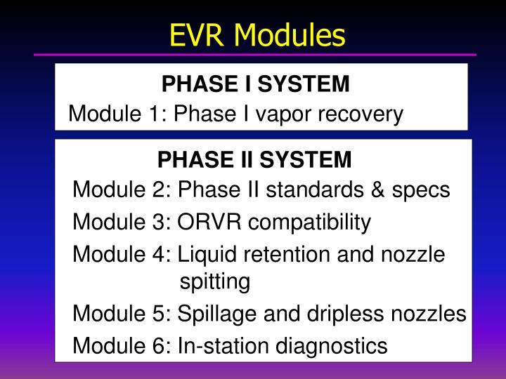 EVR Modules