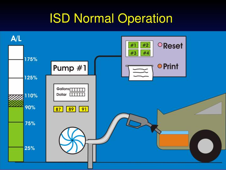 ISD Normal Operation