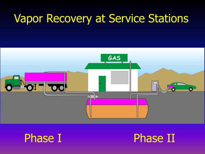 Vapor Recovery at Service Stations