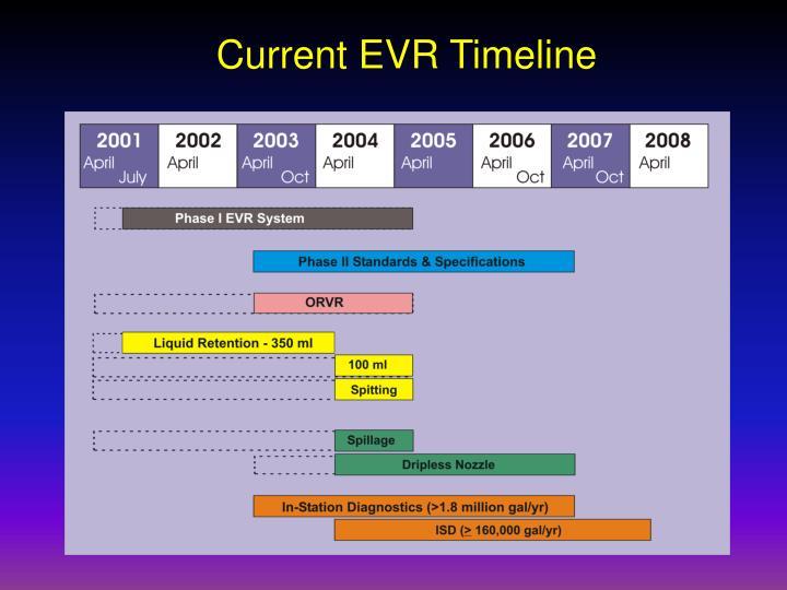 Current EVR Timeline