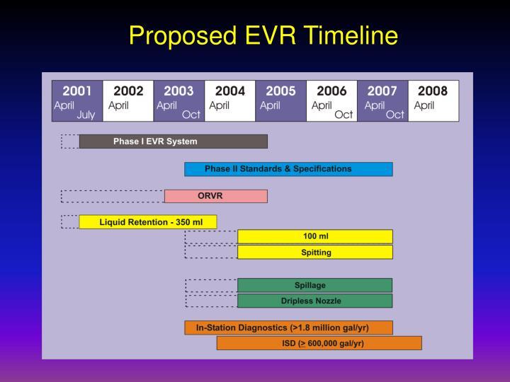 Proposed EVR Timeline