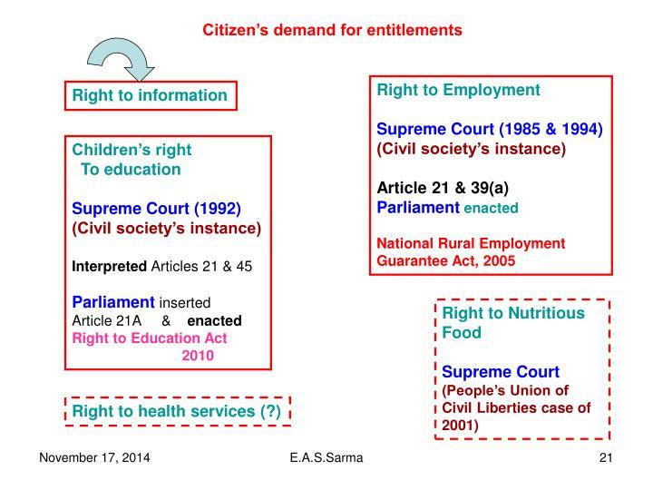 Citizen's demand for entitlements