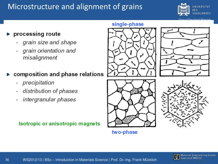 Microstructure and alignment of grains