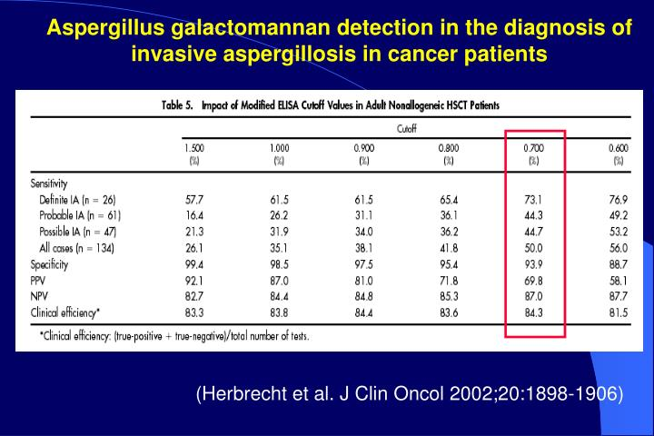 Aspergillus galactomannan detection in the diagnosis of invasive aspergillosis in cancer patients