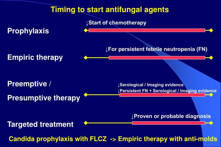 Timing to start antifungal agents