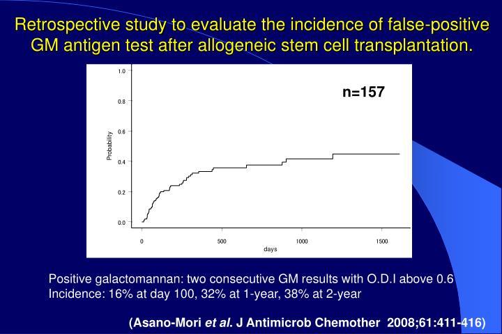 Retrospective study to evaluate the incidence of false-positive GM antigen test after allogeneic stem cell transplantation.