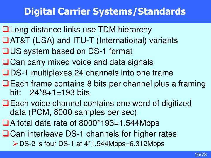 Digital Carrier Systems/Standards