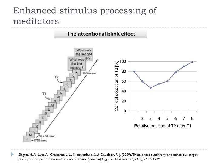 Enhanced stimulus processing of meditators