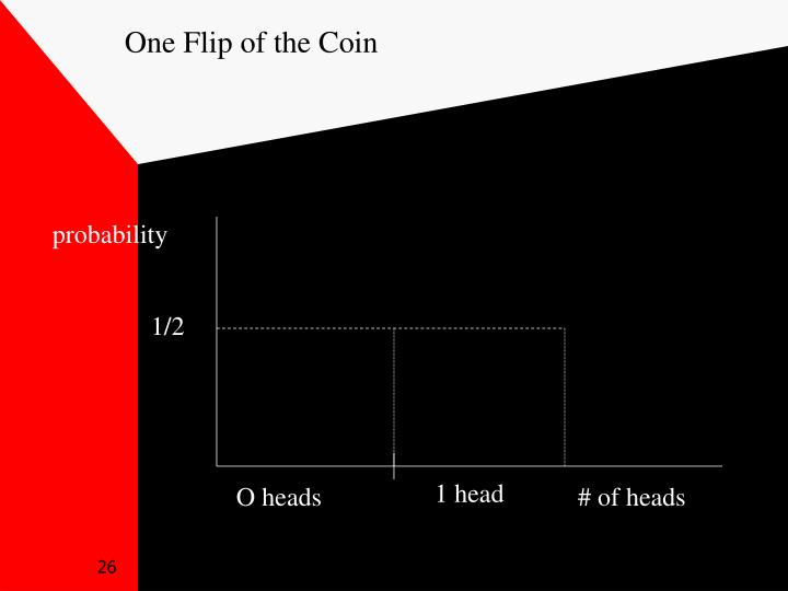 One Flip of the Coin