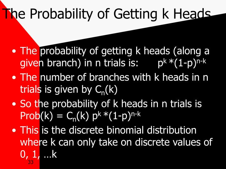 The Probability of Getting k Heads