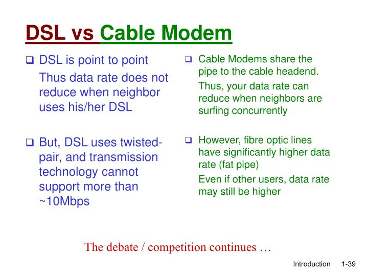 DSL is point to point
