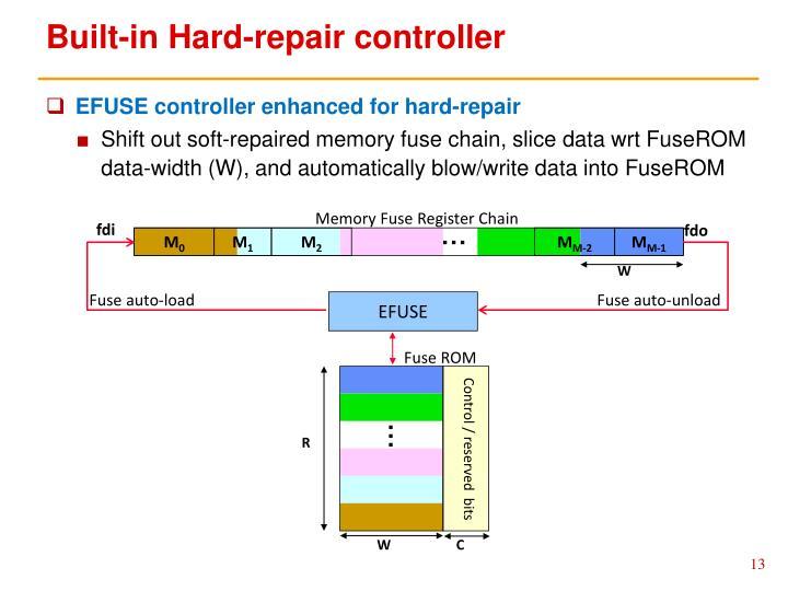 Built-in Hard-repair controller
