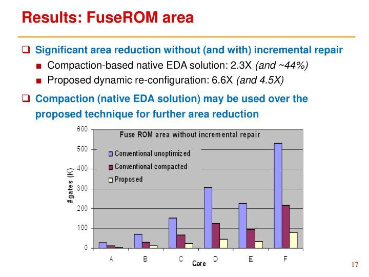 Results: FuseROM area