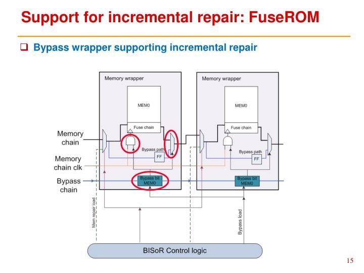 Support for incremental repair: FuseROM