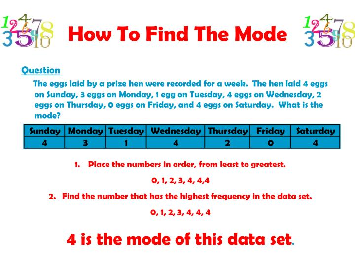 How To Find The Mode