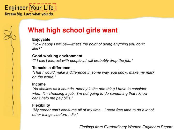 What high school girls want