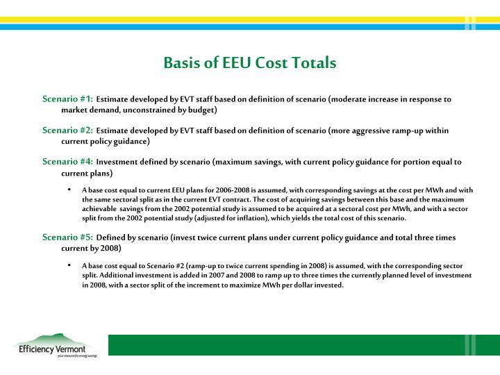 Basis of EEU Cost Totals
