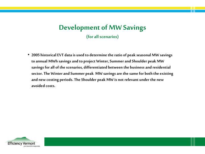 Development of MW Savings