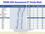 timss 2007 assessment 8 th grade math