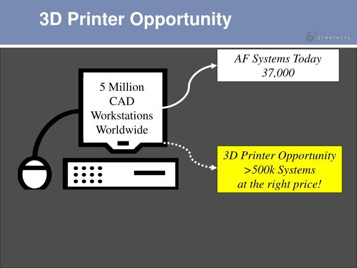 3D Printer Opportunity