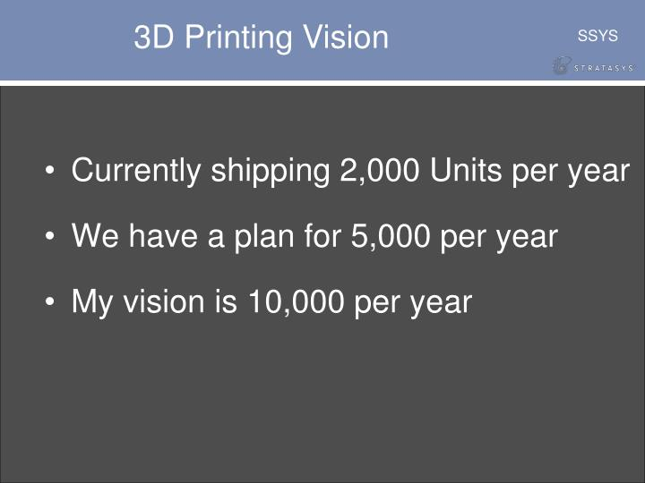 Currently shipping 2,000 Units per year
