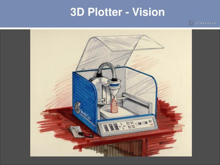 3D Plotter - Vision