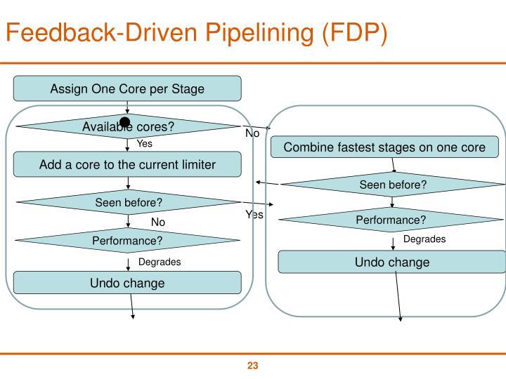 Feedback-Driven Pipelining (FDP)