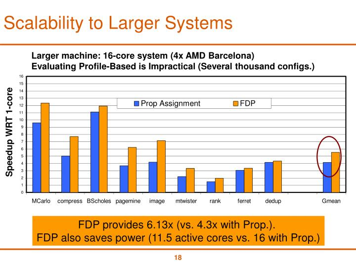 Scalability to Larger Systems