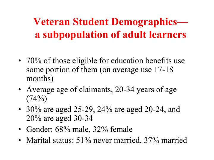 Veteran student demographics a subpopulation of adult learners