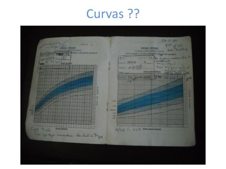 Curvas ??