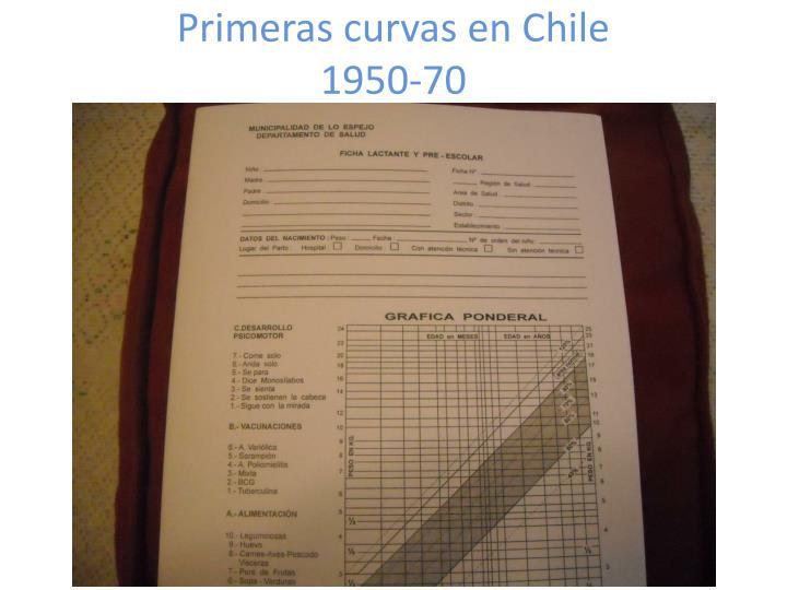 Primeras curvas en Chile