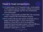 head to head comparisons