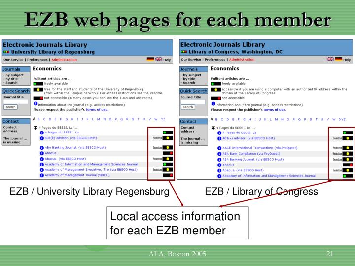 EZB web pages for each member