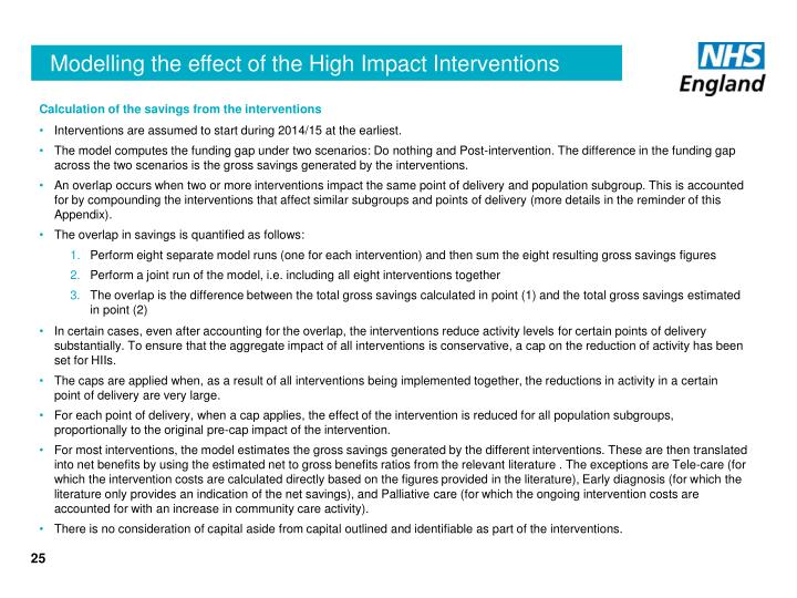 Modelling the effect of the High Impact Interventions