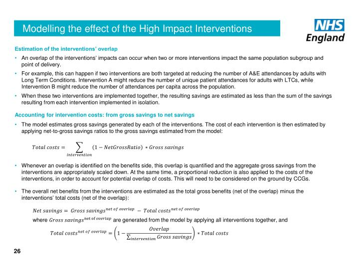 Modelling the effect of the High Impact