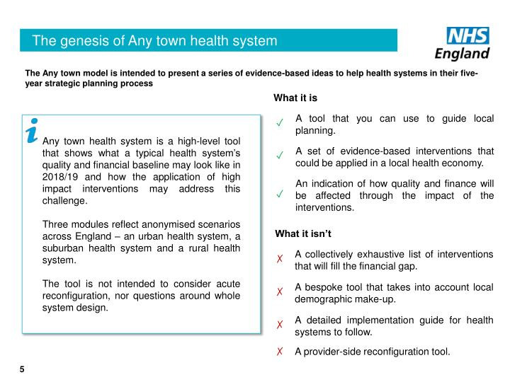 The Any town model is intended to present a series of evidence-based ideas to help health systems in their five-year strategic planning process