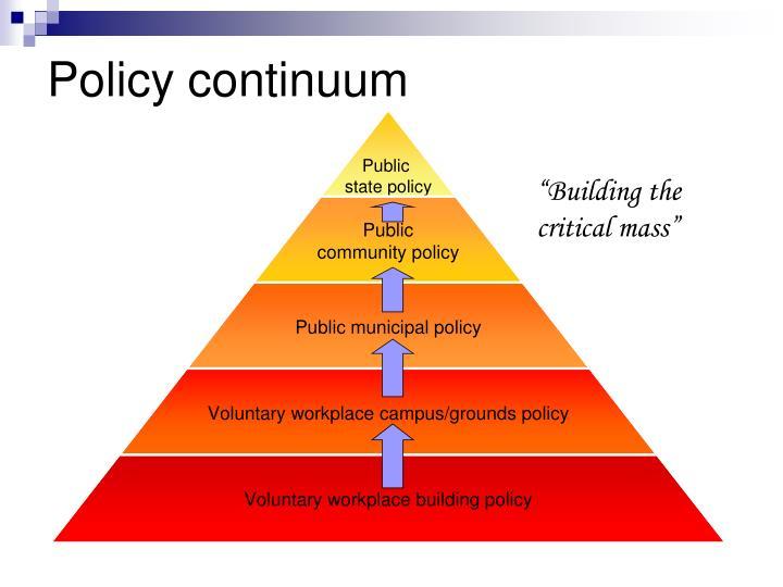 Policy continuum