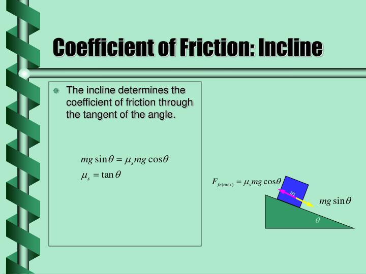 The incline determines the coefficient of friction through the tangent of the angle.