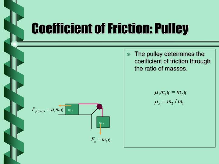 The pulley determines the coefficient of friction through the ratio of masses.