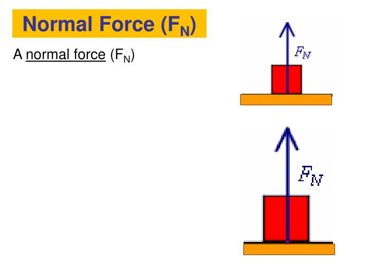Normal Force (F